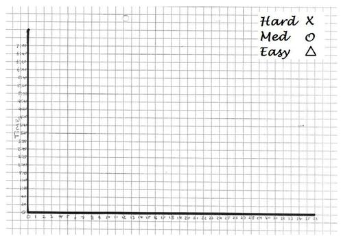 Speed Table Generator Times Tables Multiplication Arithmetic MATHS KS1 KS2