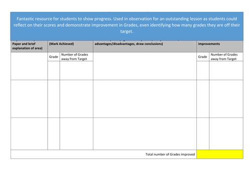 Show Progress Sheet