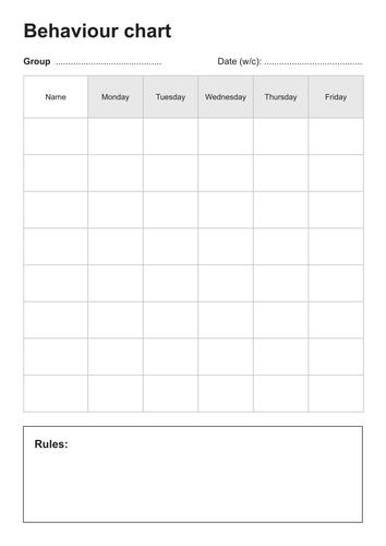 Blank Behaviour Chart
