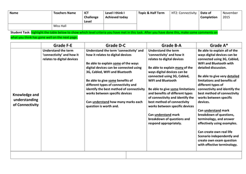 KS4 Outstanding Connectivity Lesson with full resources, differentiation and grade boundaries.