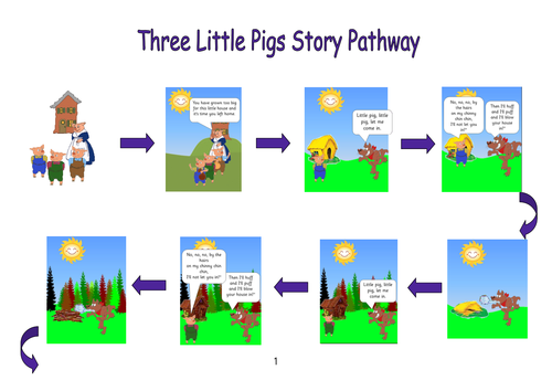 The Three Little Pigs Story Pack