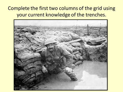 Trenches of WW1 Student Organised Learning Environment