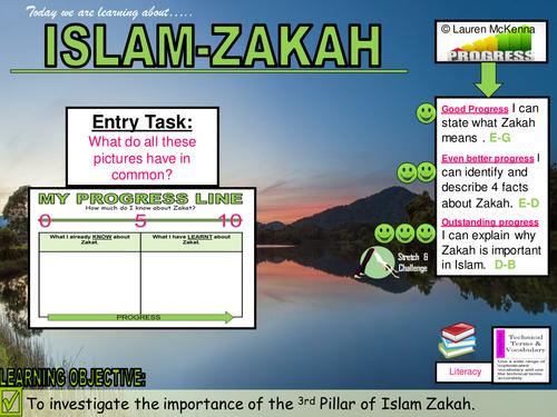 Islam Zakat Charity