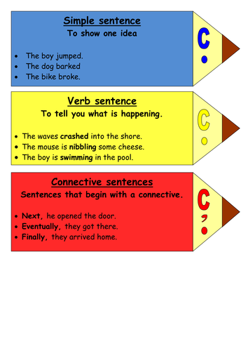 Sentence type pencils for display and mat to aid children