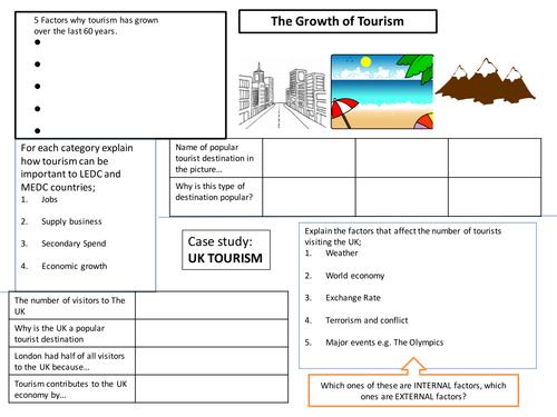 GCSE AQA Tourism Revision