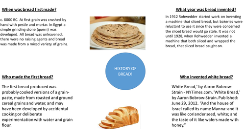 breads history