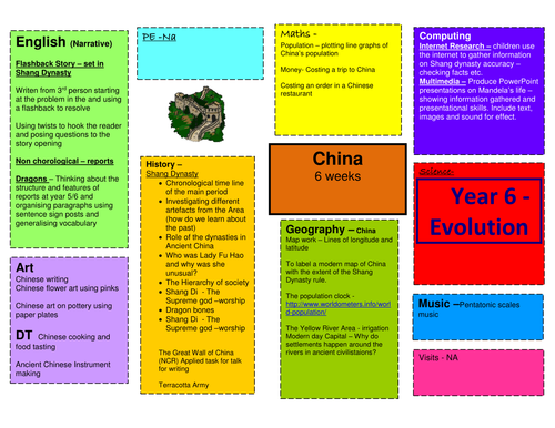 Year 5/6 - Medium Term Plan  for Ancient China and Shang Dynasty - -- Contains Flash back Story