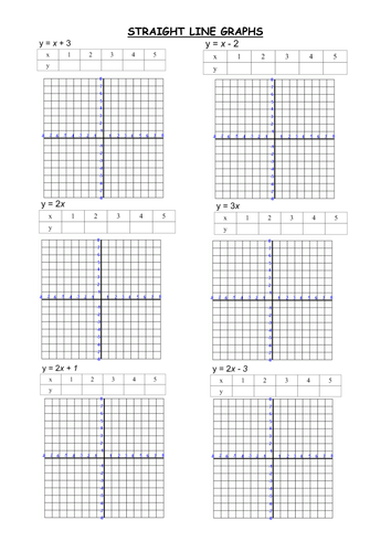 Linear Graphs from Table of Values Worksheet