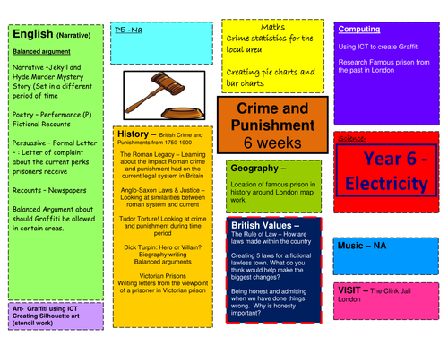 Year 5/6 Topic Plan Crime & Punishment -  Including balanced argument, suspense story, explanation