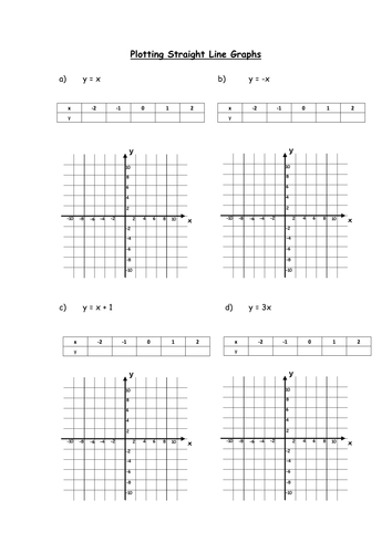 all worksheets linear equations tables and graphs worksheets printable worksheets guide for. Black Bedroom Furniture Sets. Home Design Ideas