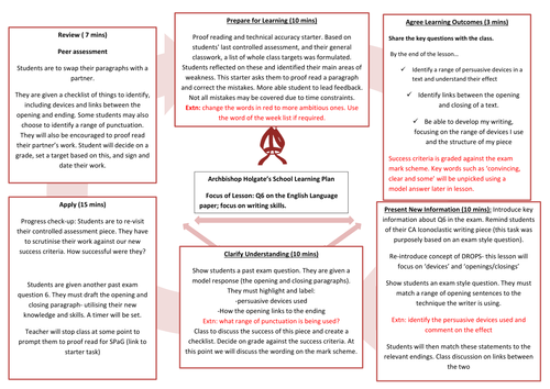 AQA Understanding and Prodcuing Non Fiction Texts- Section B- Writing to Argue/Persuade