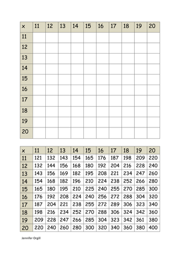 Worksheets Maths Tables 11to 20 multiplication speed chart using decimals and preview resource