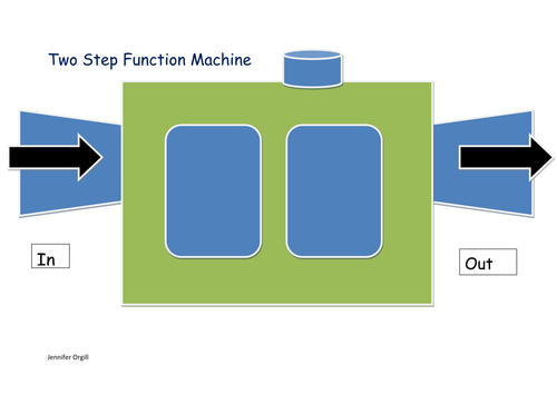 Two Step Function Machine
