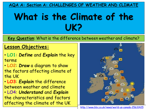 how to teach weather and climate