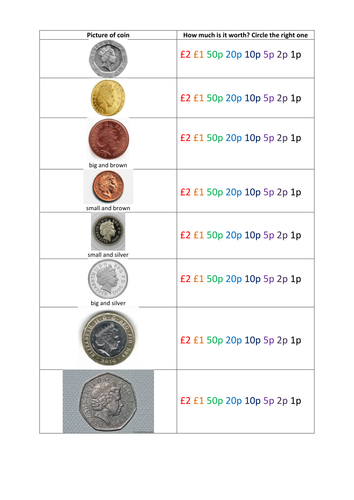 Money Value And Recognising Coins By Profseverus