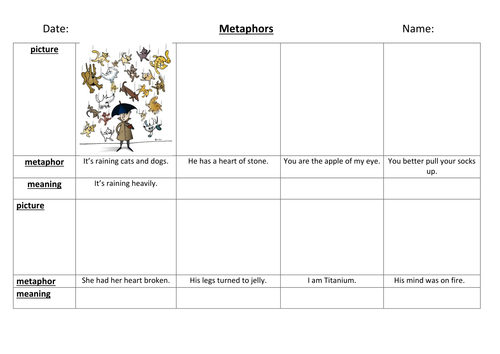 Metaphors Worksheet by ProfSeverus - Teaching Resources - TES
