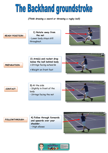 Tennis task cards with differentiated learning challenges