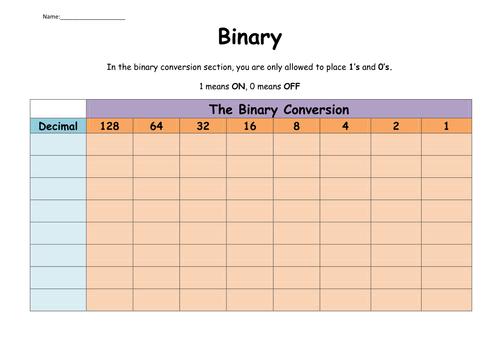 Binary - Lesson