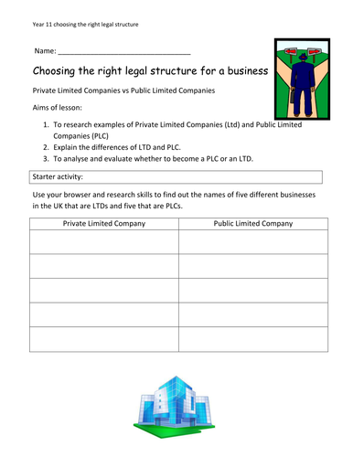 Choosing the right legal structure ( private ltd and Public plc) Year 11 (+12)
