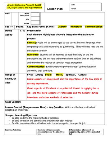 Methods of Selection - GCSE Business People Topic
