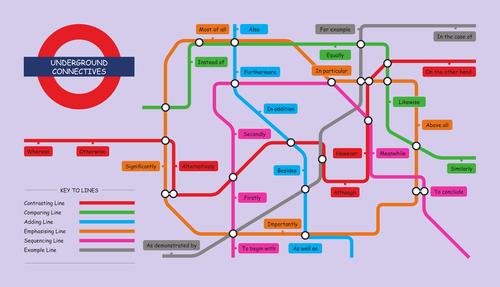 Underground Connectives Map - SEN/AEN Needs Versions - Literacy Display