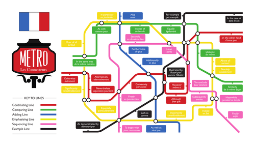 french metro connectives map displayhelpsheet by kayleighmel teaching resources tes