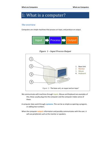 Computer Hardware KS3 Worksheet set