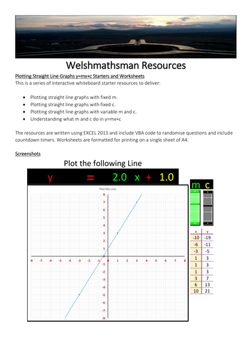 Plotting Straight Line Graphs y=mx+c Starters and Worksheets