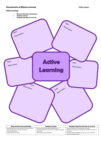 Characteristics of Effective Learning - Profile record sheets