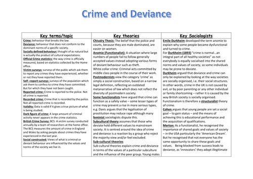 A-level sociology notes