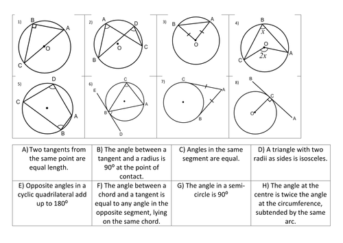 Circle theorems revisionconsolidation by alicecreswick Teaching – Circle Vocabulary Worksheet