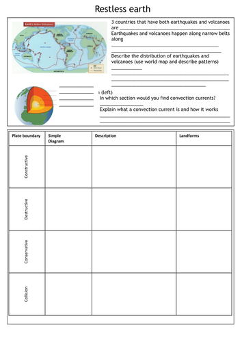 Restless Earth AQA A Geography