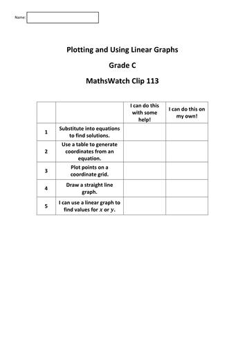 Plotting and Using Linear Graphs (Grade C/3 GCSE Revision)