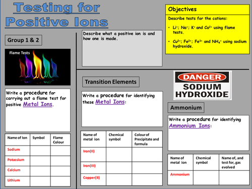 Testing for Ions worksheet