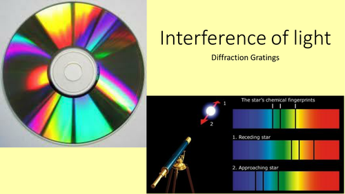 How is a cd an example of diffraction