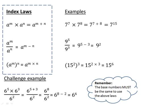 Index / Indices Laws