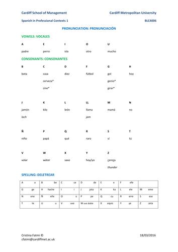El alfabeto en español y la pronunciación by CrisFatmi | Teaching ...