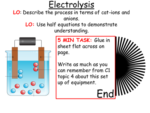 Foldable electrolysis, electroplating, ideas, process and the