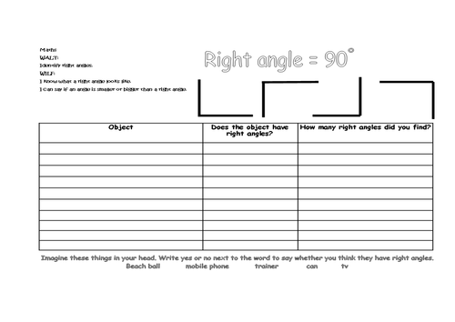 Finding right angles