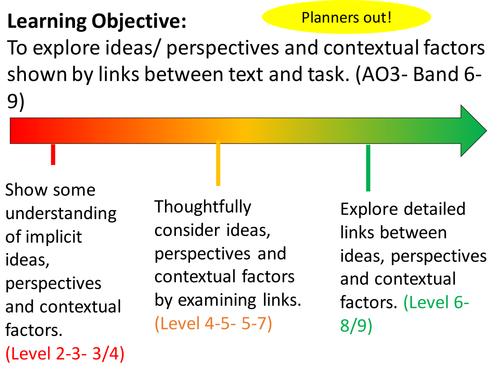 four contextual factors