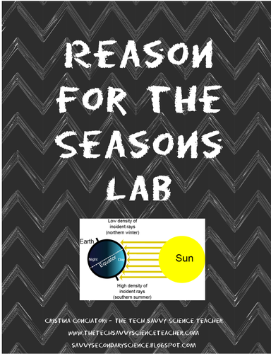 Reason for the Seasons Activity
