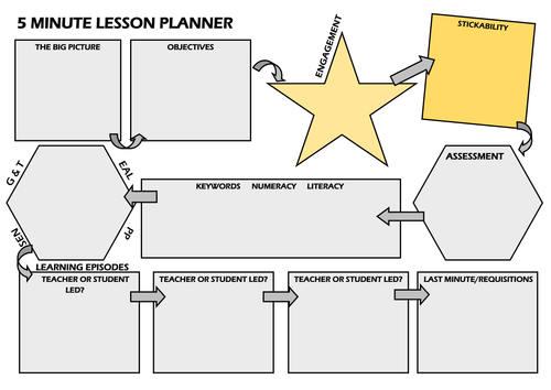 Minute Lesson Planner By Trickstyle Teaching Resources Tes - 5 minute lesson plan template