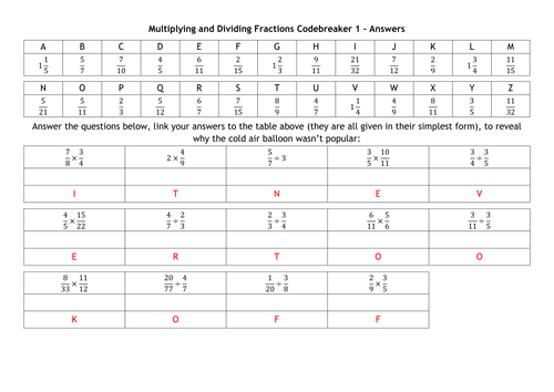 Multiplying and Dividing Fractions Codebreakers by alutwyche – Dividing Fractions Worksheet with Answers