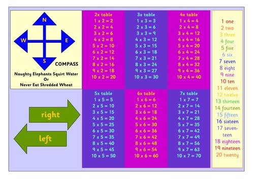 KS1 Numeracy Support Mat