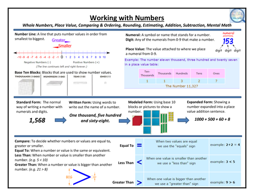 Working with Numbers Visual Keywords Anchor