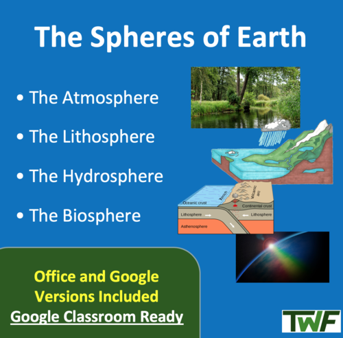 the spheres of the earth lesson ecology powerpoint lesson package by teachwithfergy teaching. Black Bedroom Furniture Sets. Home Design Ideas