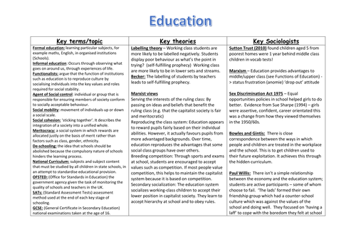 labelling theory in education sociology