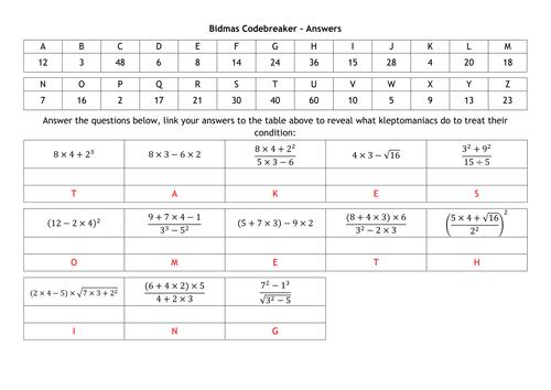 Bidmas/Bodmas Codebreaker