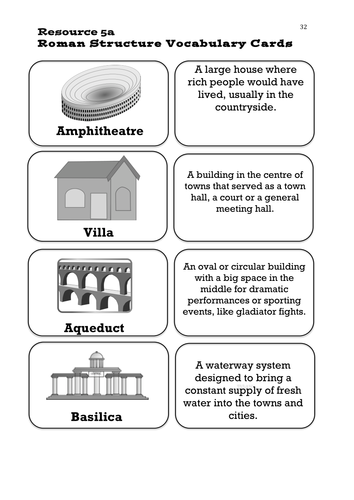 Ks2history Teaching Resources Tes