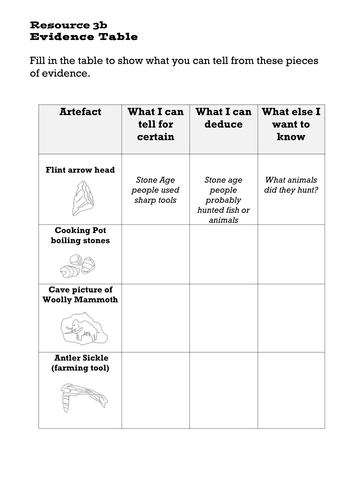Stone Age - Artefacts Worksheet by KS2History - Teaching Resources ...